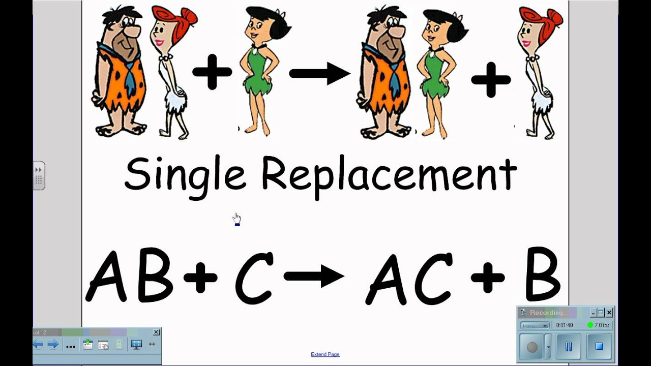 ... Reaction Cartoon furthermore worksheet 5 double replacement reactions
