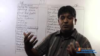 Final Account 1 Class XII (HSEB-Nepal) By Niranjan Rijal