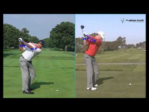 Matt Kuchar Analysis (2009) by Chris O'Connell - Part 1 of 2
