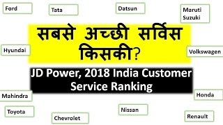 Best car company in India(Service wise)? Maruti,Mahindra,Tata,Renault,Ford,Hyundai,Honda,