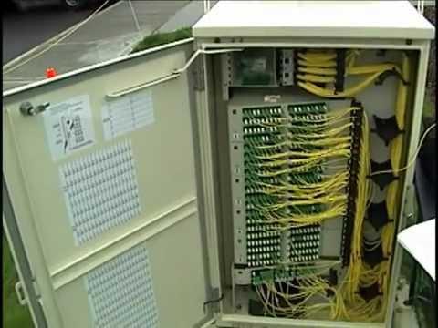 Fiber Optic Patch Panels Closures Amp Pedestals W 6d 172