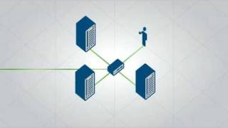 Secure and Automated Multicloud from Juniper Networks