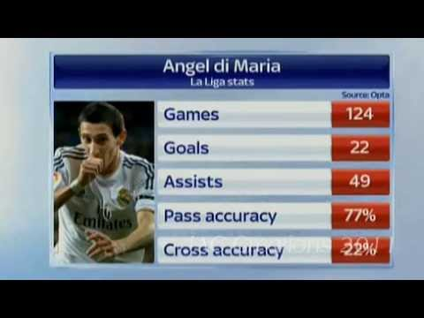 Angel di Maria due to arrive in Manchester - Man United out of letter R for di Maria shirt
