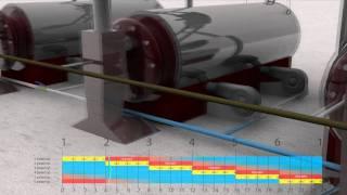 VÍDEO DA NOVA MÁQUINA PARA RECICLAGEM DE PNEUS - MEGALID MACHINE