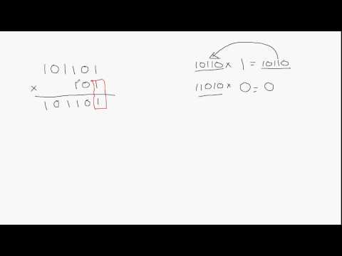 Binary Numbers Subtraction Binary Number Multiplication