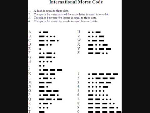 Is Morse Code still used today