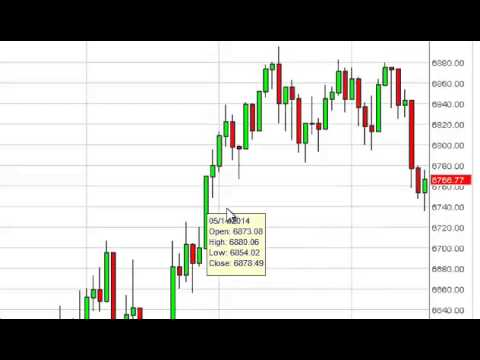 FTSE 100 Technical Analysis for June 18, 2014 by FXEmpire.com