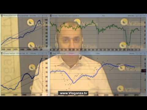 Turbolenza sui mercati finanziari – Analisi tecnica
