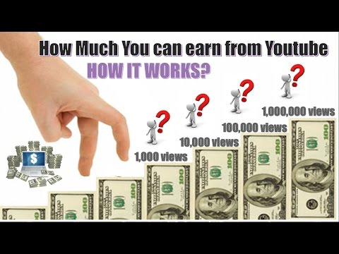 How Much You Earn with 1.000. 10.000. 100.000 and 1 Million views in Youtube