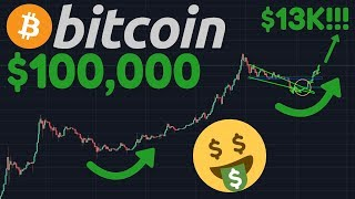 BITCOIN TO $100,000 SOON!!   HUGE BTC Price Breakout Coming To $13,000?!