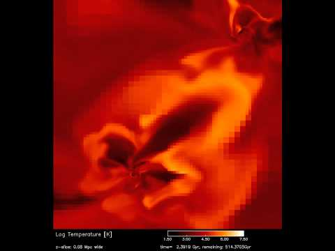 Galaxy Collision Model (Showing Temperature) [720p]