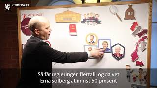 Ord pГ Stortinget ВFlertallsregjeringВ