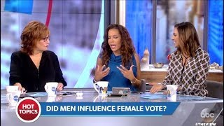 Hillary: Women Will Feel Pressure To Vote Againts Me - The View