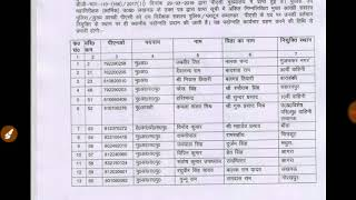 UP Police News Updated Today || up police new selected || up police present selected student
