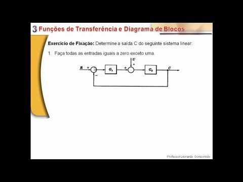 3. Funções de Transferência e Diagramas de Blocos - Curso de Sistemas de Controle