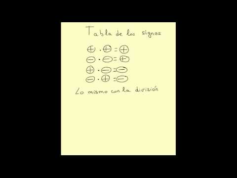 TABLA DE LOS SIGNOS