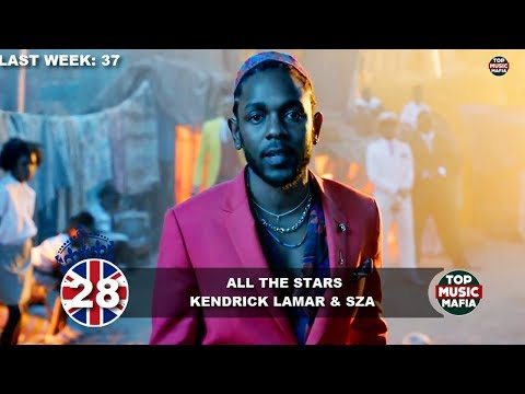Top 40 Songs of The Week - February 17, 2018 (UK BBC CHART)