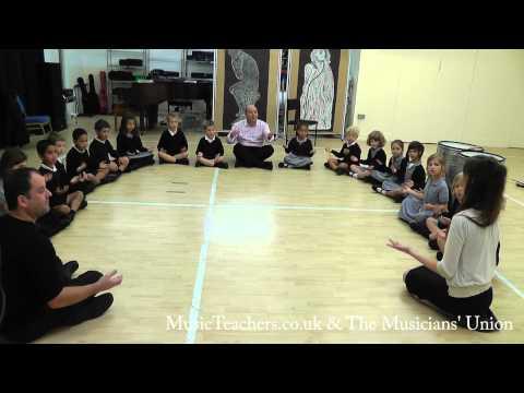 Primary Music Lesson: Rhythmically Speaking: 1 The Rhythm Game