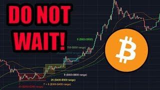 DO NOT WAIT: Don't Make The Same Mistake I Did! Bitcoin Big Picture | +JP Morgan Changes Mind