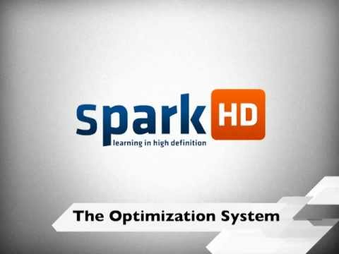 0 The Optimization System   Turning Visitors into Buyers   SparkHD.com
