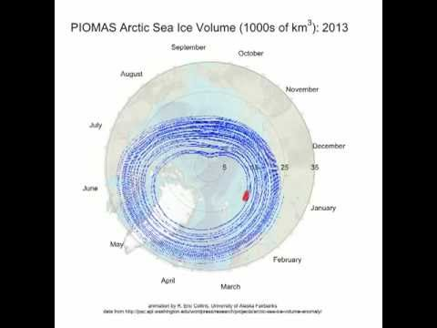 Arctic Sea Ice Death Spiral - Eric Collins