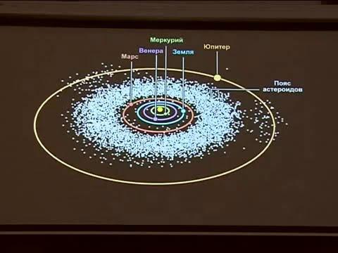 05 Солнечная система