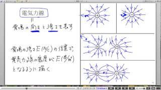 高校物理解説講義:「電場」講義9