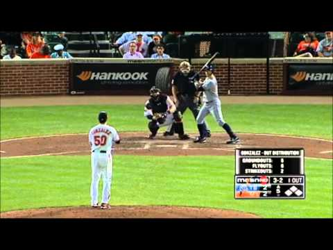 Manny Machado 2012 Highlights