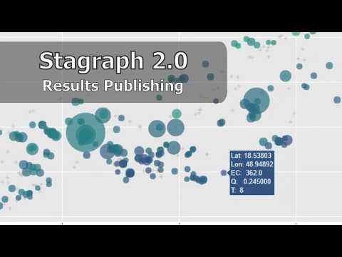 Stagraph 2.0 - Results Publishing