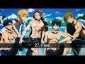 The best Animes Harem Reverso 2018