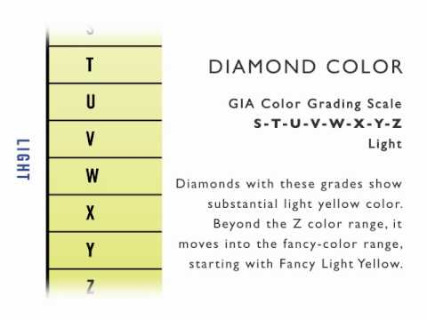 Adiamor  |  The 4 C's of Diamond Quality:  Diamond Color