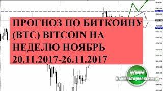 Прогноз по биткоину (BTC) Bitcoin на неделю ноябрь 20.11.2017-26.11.2017