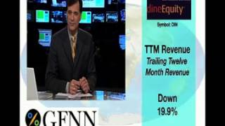 DineEquity TTM Revenue- Global Financial News Minute with Donald Baillargeon
