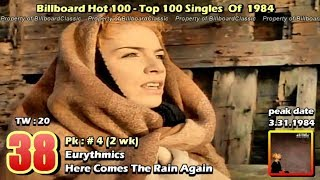 1984 - USA - Top 100 Songs of 1984 [1080p HD] [Updated Version]