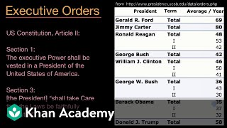 Executive orders   US government and civics   Khan Academy