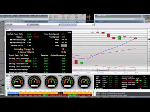 Option trading strategies excel