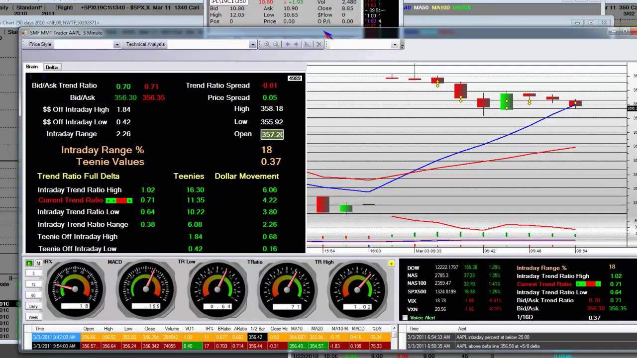 binary options system uk youtube