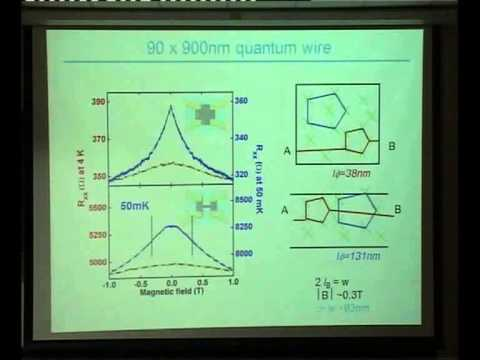 Quantum computing in silicon and the limits of silicon miniaturisation - Michelle Simmons