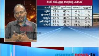 അഭിപ്രായ സര്‍വ്വേ ഫലം, Asianet News C For Survey Result : Communal Vote distribution