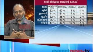 അഭിപ്രായ സര്വ്വേ ഫലം, Asianet News C For Survey Result : Communal Vote distribution