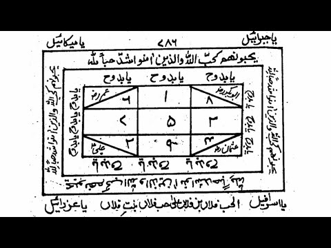 Wazifa For Love Marriage - Mohabbat Ka Khas Powerful Taweez