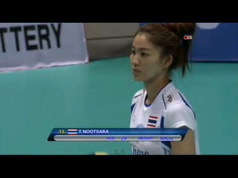 Thailand - China: China International Women's Volleyball Tournament: 29.6.2014