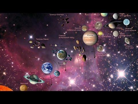 Космос Новые открытия 21 века