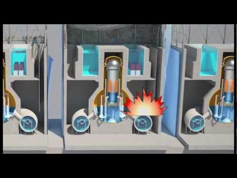 Le Déroulement De L'accident De Fukushima Daiichi video