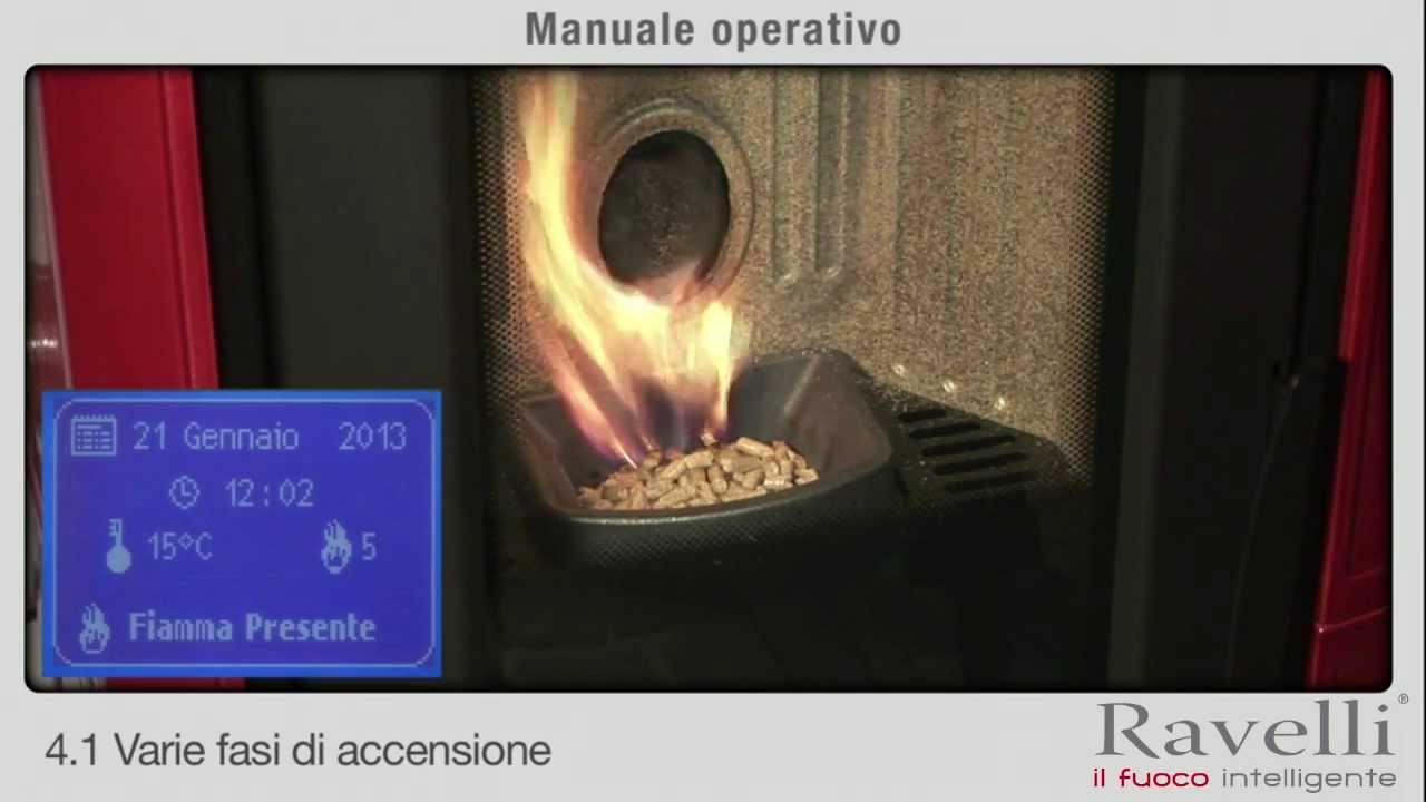 Le varie fasi di accensione di una stufa a pellet Ravelli -