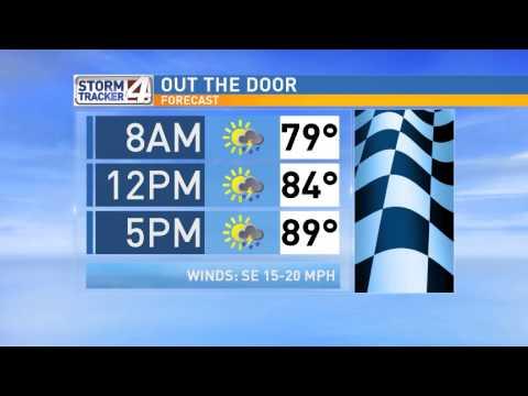 Sunrise Web Forecast