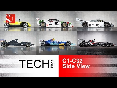 Evolution of Race Cars 3/3 - SIDE View - Sauber F1 Team
