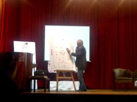 Alejandro Sabella - Táctica y Estrategia (2 de 2)