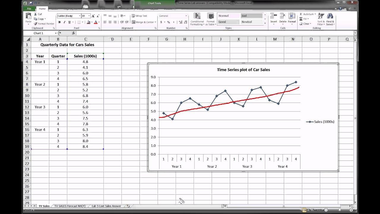 Series Excel 2013 Excel Time Series