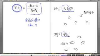 高校物理解説講義:「力について」講義13